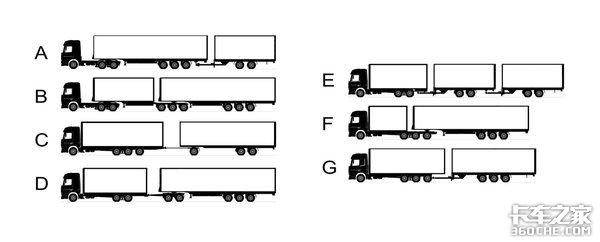 欧洲低碳节能要求极高超级公路列车应运而生