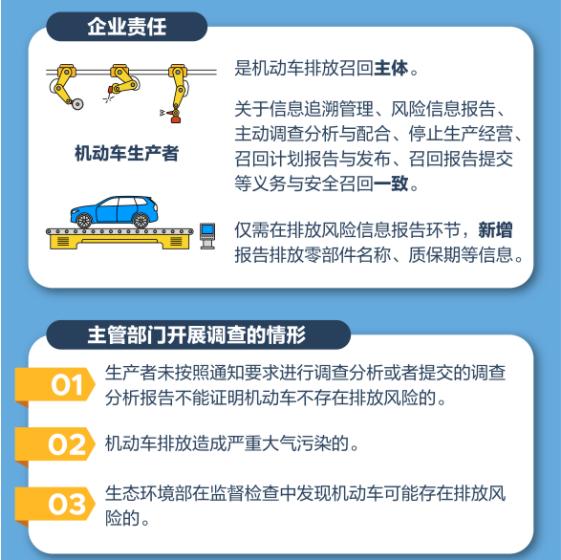 7月1日起排放不达标车辆必须召回进口车也一样
