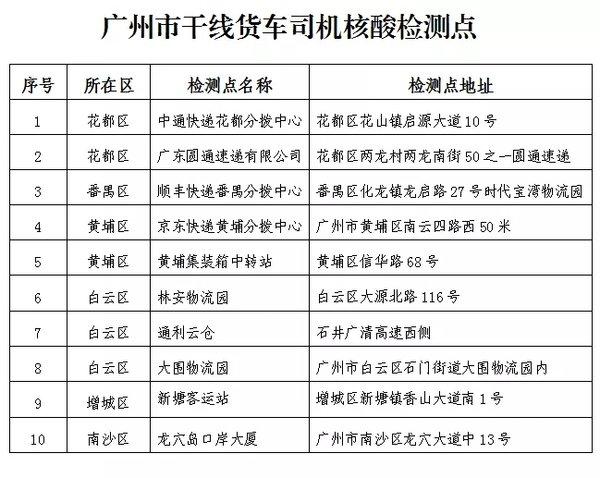 广州已设立10个干线货车司机核酸检测点