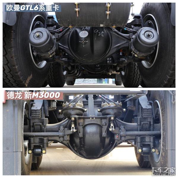 砂石平顶运输车:欧曼GTL和德龙新M3000选谁?