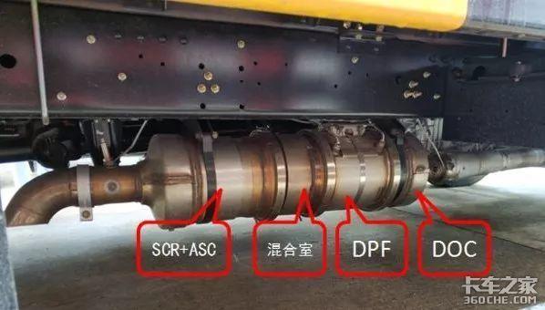 解决国六难题!可兰素DPF清洗方案高效清洗颗粒捕集器!