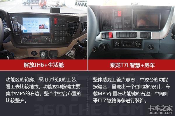 都是房车该怎么选乘龙T7L和解放JH6+生活舱谁更秀
