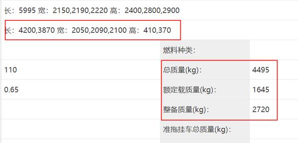 3.7米货箱升级为4.2米还有新锡柴动力加持变胖的虎VR你喜欢吗?