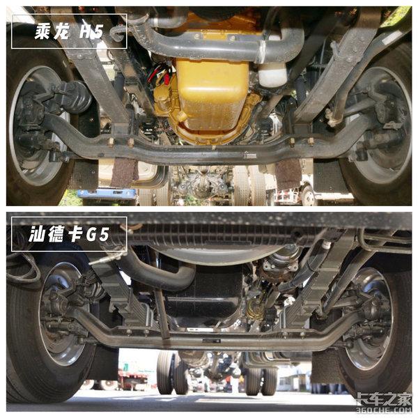 6.8米夫妻车,选性价比车型还是高端车型?