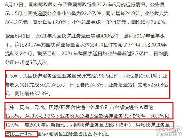 """福田领跑解放领涨5月轻卡终结""""4连涨""""首遭滑铁卢"""