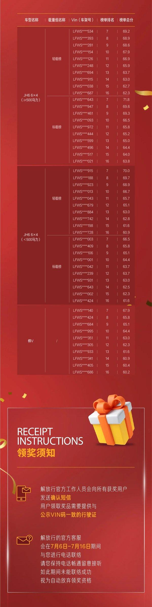 卡友必看TCO挑战赛粽情季获奖榜单公布