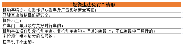 卡家周报:国五禁止入厂货运・平台遭安全审查