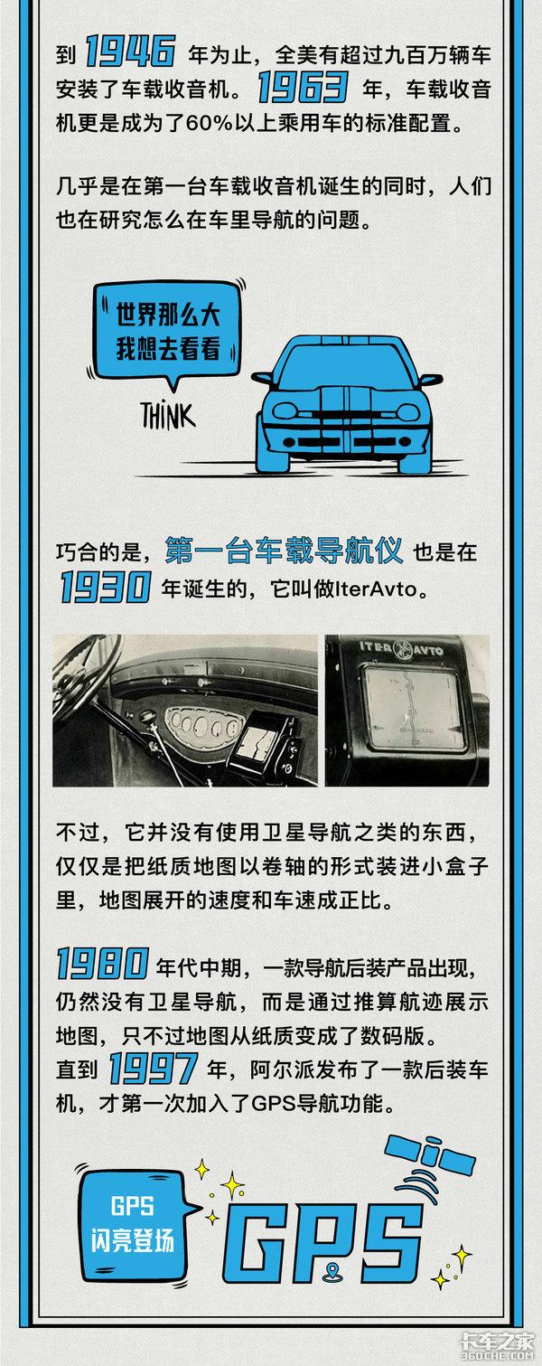 鱼快星球(1):世界上第一款车联网产品是什么?