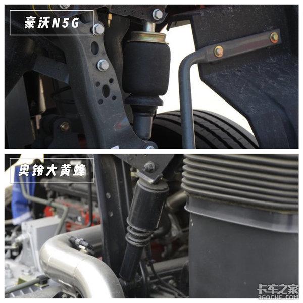 重汽豪沃N5G对比福田奥铃大黄蜂沿海跑海鲜运输应该怎么选?
