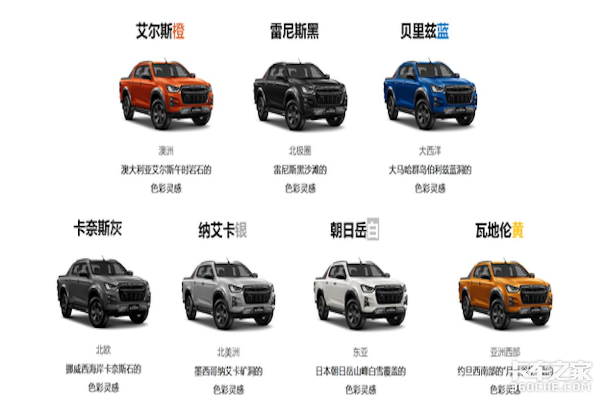 江西五十铃携全新D-MAX轻卡翼放等车型亮相粤港澳大湾区车展
