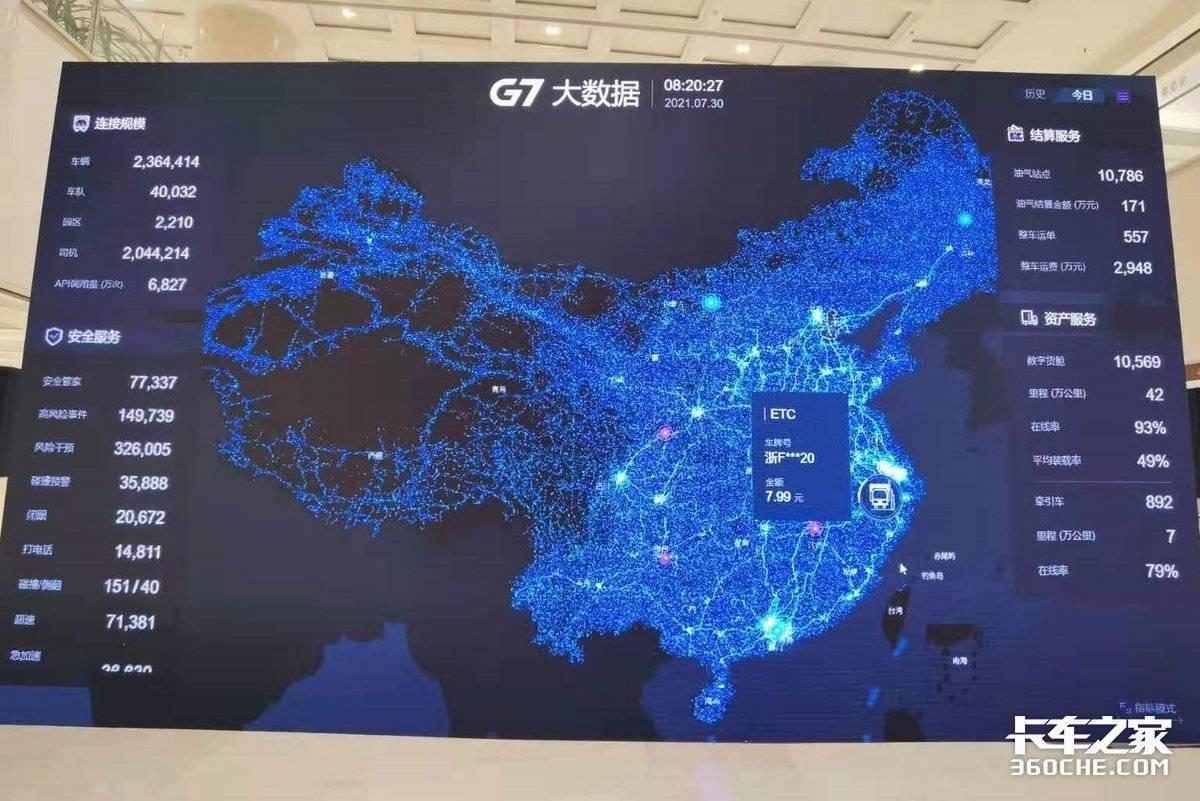 """G7伙伴大会大咖齐聚谈货运行业""""进化力"""""""