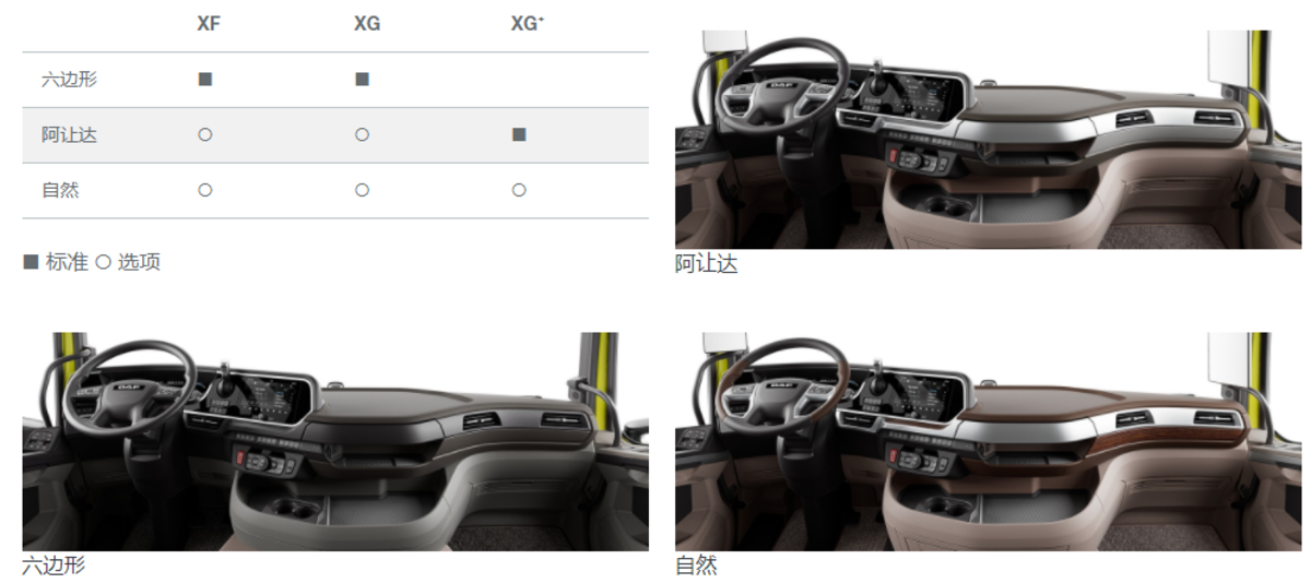 科技感不输奔驰,性能媲美斯堪尼亚达夫XG全新一代重卡魅力非凡