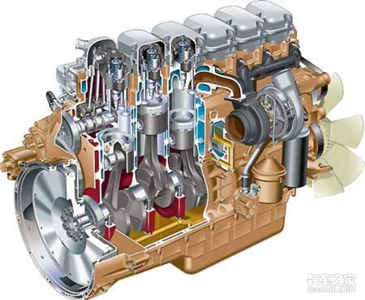 《卡车小百科》小卡车型上的汽油机与柴油机有何不同