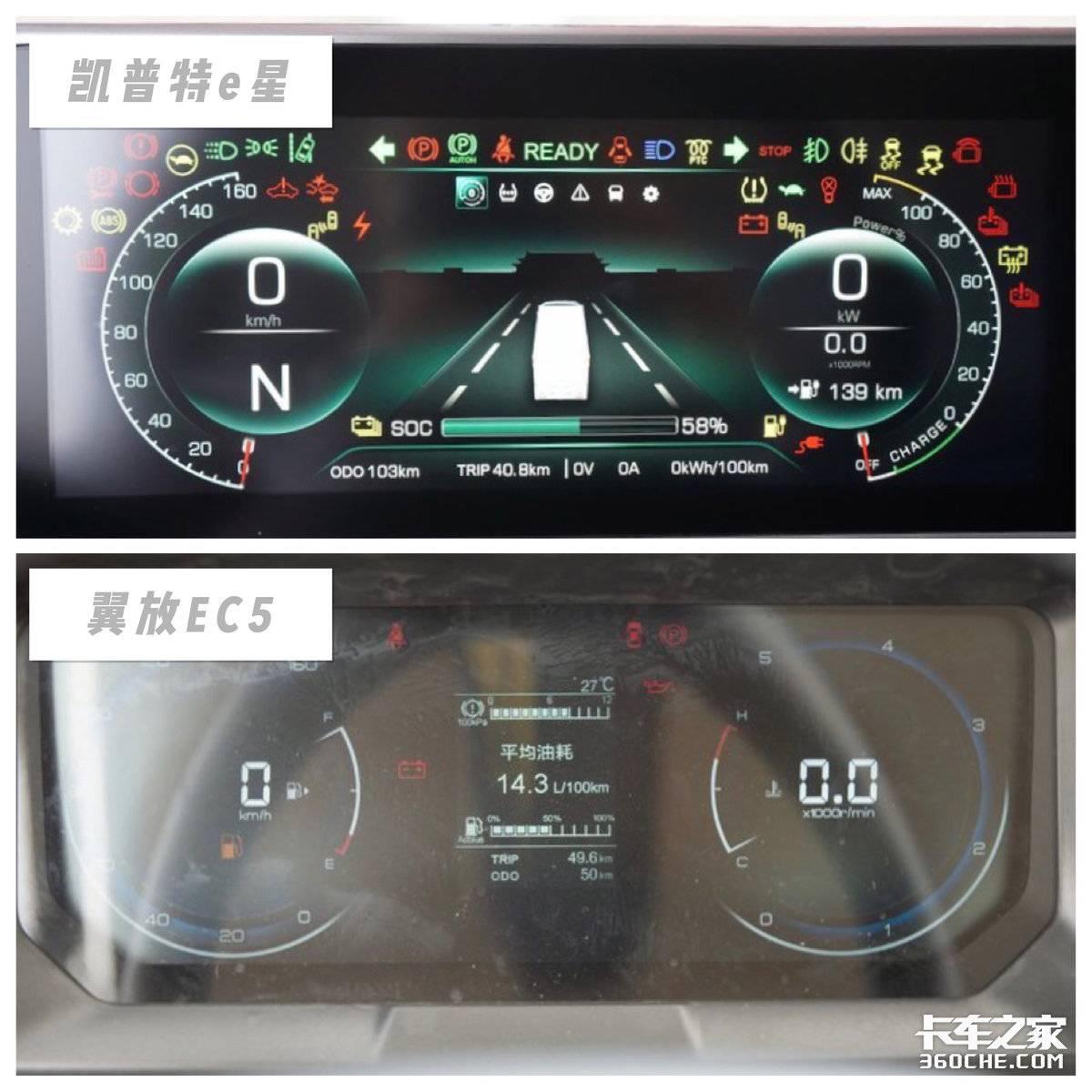 跑城配运输电动车和燃油车哪个回本更快?
