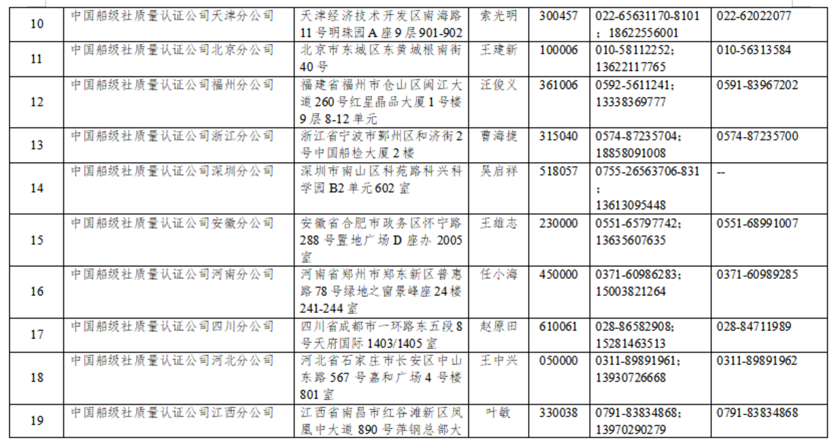 具备资质的常压罐车检验机构名单公布
