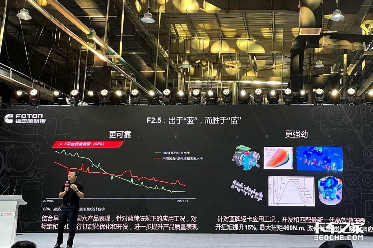 无福康不轻卡跑得快就不坏的福康F2.5继续领跑蓝牌轻卡市场