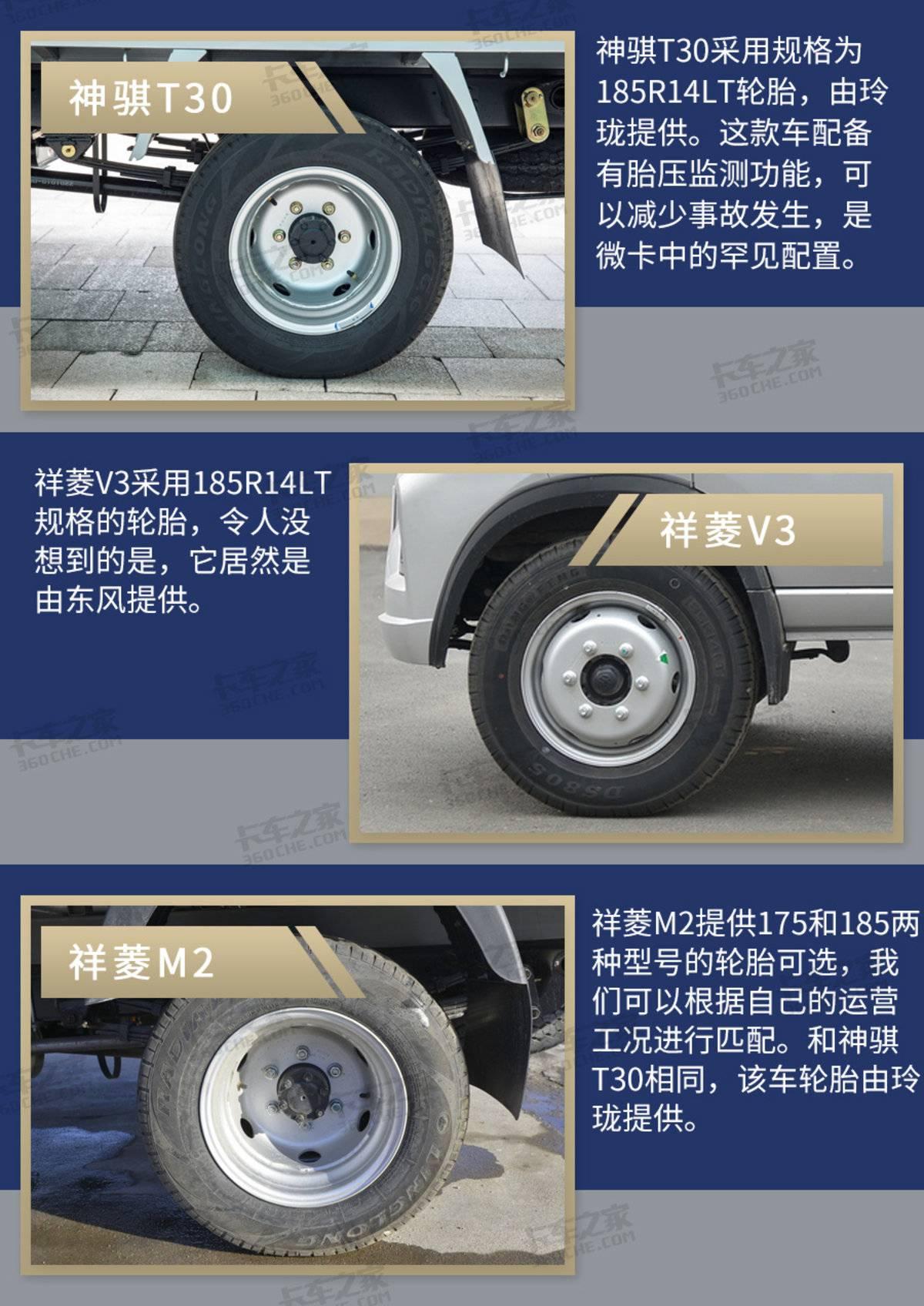 神骐T30对比祥菱系列谁才是小卡标杆?