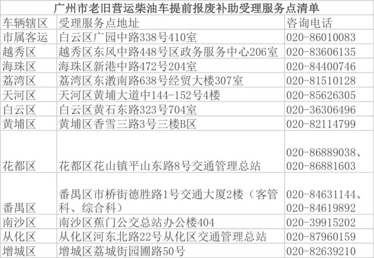 广州:超吨轻、中、重卡报废没补贴合格车辆最高补2.9万