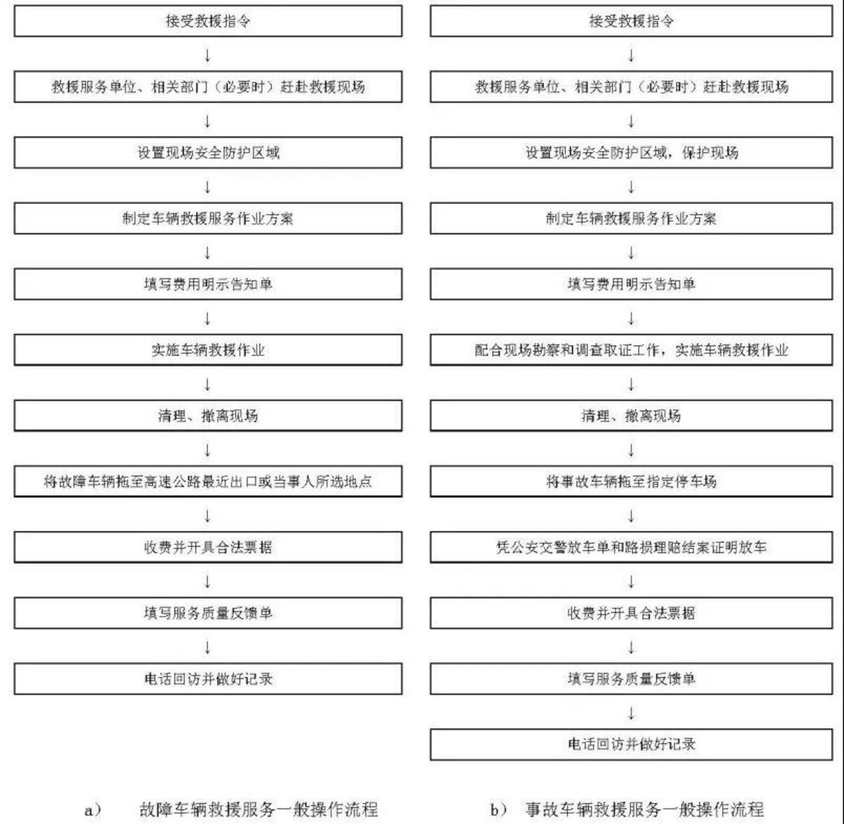 湖南发布高速救援收费标准10月3日实施