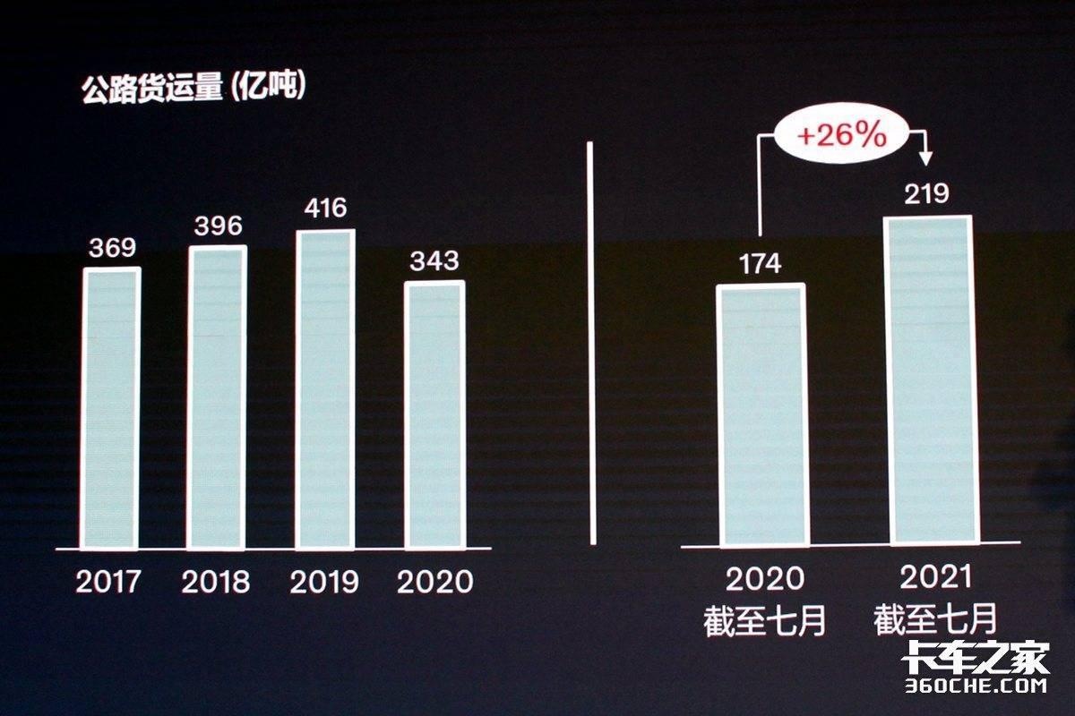市场低迷前景向好沃尔沃卡车看好中国