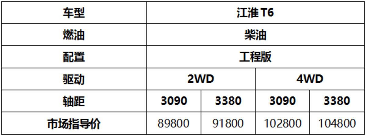 8.98万起!江淮皮卡T6柴油工程版上市!